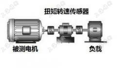 1-10N.m电机动态扭力检测仪